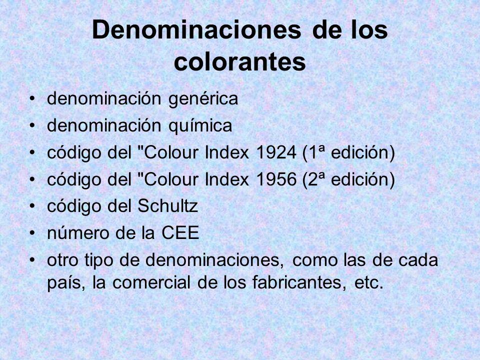 Denominaciones de los colorantes denominación genérica denominación química código del