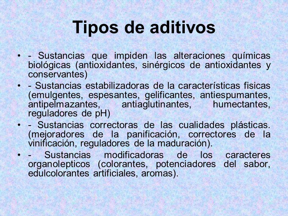 Tipos de aditivos - Sustancias que impiden las alteraciones químicas biológicas (antioxidantes, sinérgicos de antioxidantes y conservantes) - Sustanci