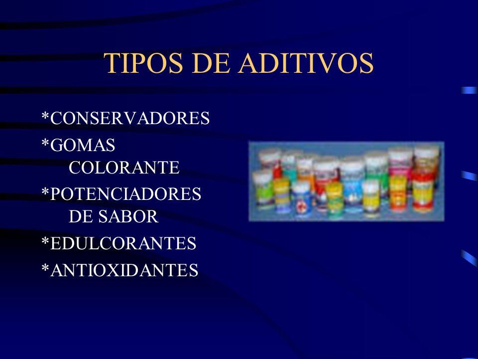 TIPOS DE ADITIVOS *CONSERVADORES *GOMAS COLORANTE *POTENCIADORES DE SABOR *EDULCORANTES *ANTIOXIDANTES
