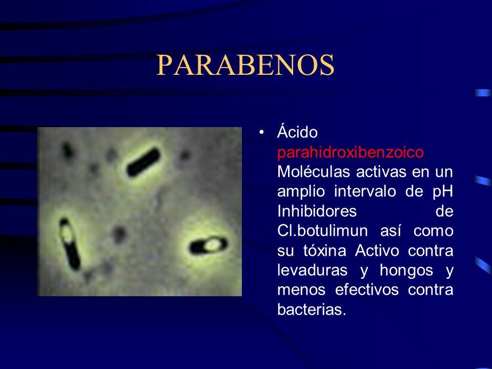 PARABENOS Ácido parahidroxibenzoico Moléculas activas en un amplio intervalo de pH Inhibidores de Cl.botulimun así como su tóxina Activo contra levadu