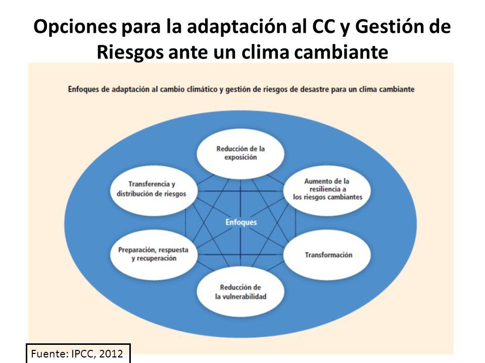 Opciones para la adaptación al CC y Gestión de Riesgos ante un clima cambiante Fuente: IPCC, 2012