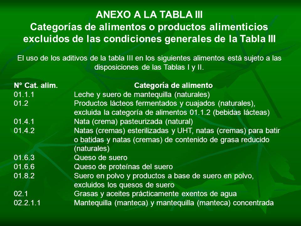 ANEXO A LA TABLA III Categorías de alimentos o productos alimenticios excluidos de las condiciones generales de la Tabla III El uso de los aditivos de