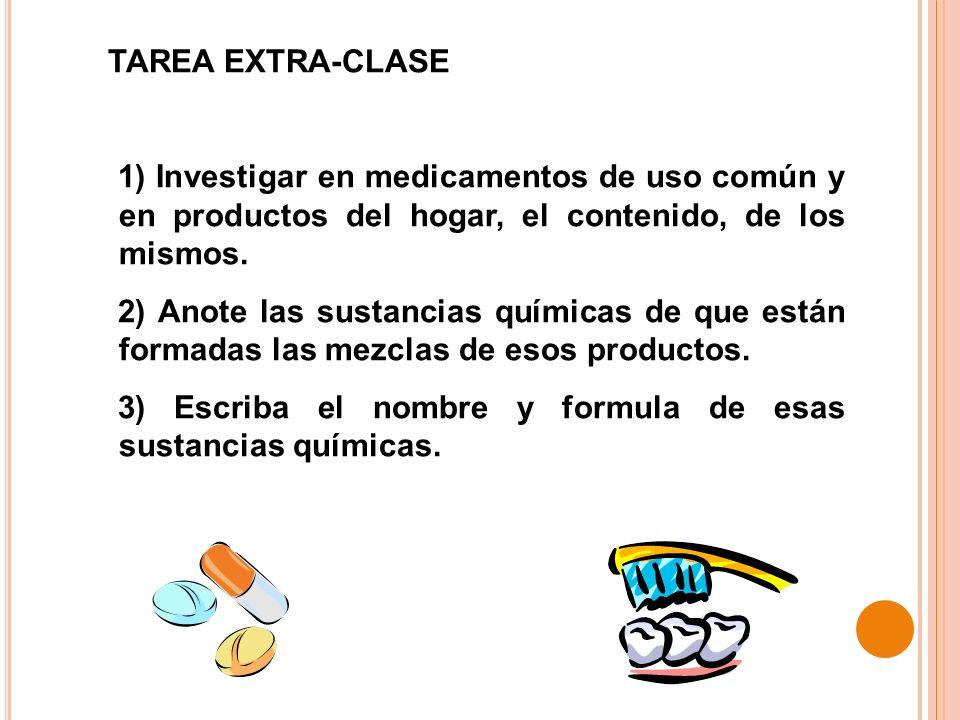 TAREA EXTRA-CLASE 1) Investigar en medicamentos de uso común y en productos del hogar, el contenido, de los mismos. 2) Anote las sustancias químicas d