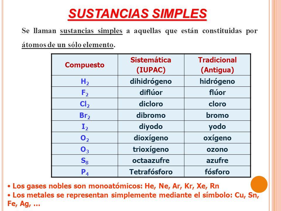 SUSTANCIAS SIMPLES Se llaman sustancias simples a aquellas que están constituidas por átomos de un sólo elemento. Compuesto Sistemática (IUPAC) Tradic