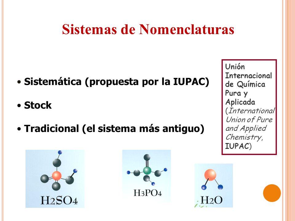 Sistemas de Nomenclaturas Sistemática (propuesta por la IUPAC) Stock Tradicional (el sistema más antiguo) Unión Internacional de Química Pura y Aplica