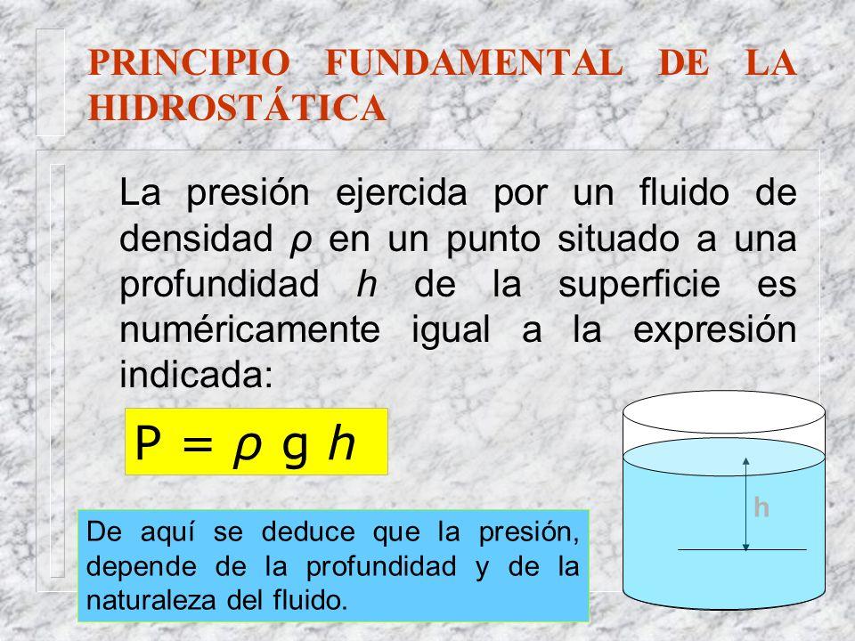 PRINCIPIO FUNDAMENTAL DE LA HIDROSTÁTICA La presión ejercida por un fluido de densidad ρ en un punto situado a una profundidad h de la superficie es n