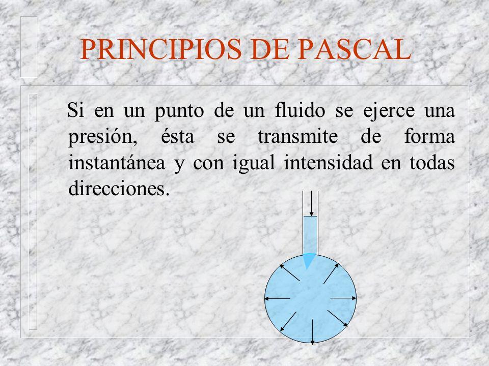 PRINCIPIOS DE PASCAL Si en un punto de un fluido se ejerce una presión, ésta se transmite de forma instantánea y con igual intensidad en todas direcci