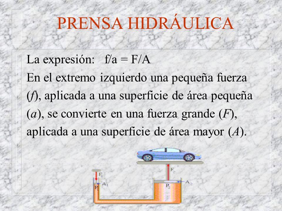 PRENSA HIDRÁULICA La expresión: f/a = F/A En el extremo izquierdo una pequeña fuerza (f), aplicada a una superficie de área pequeña (a), se convierte