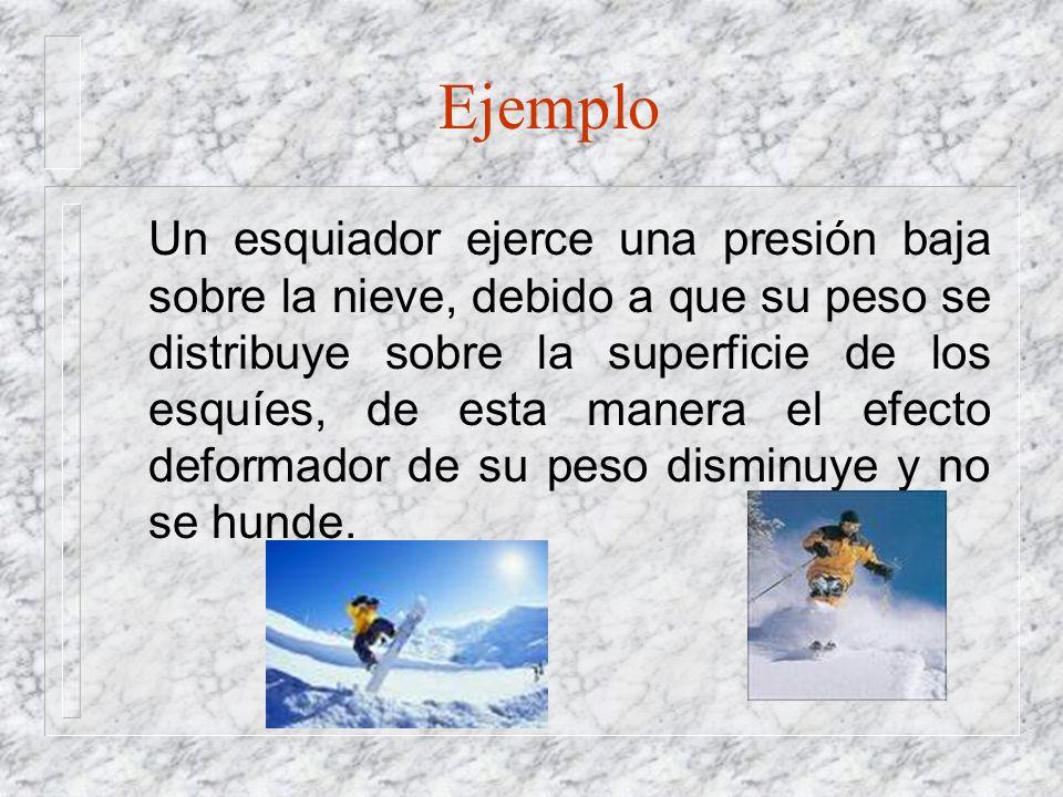 Ejemplo Un esquiador ejerce una presión baja sobre la nieve, debido a que su peso se distribuye sobre la superficie de los esquíes, de esta manera el