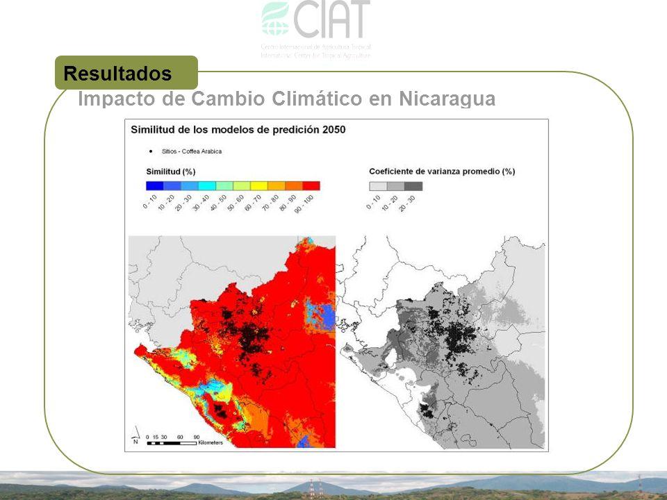 Resultados Impacto de Cambio Climático en Nicaragua