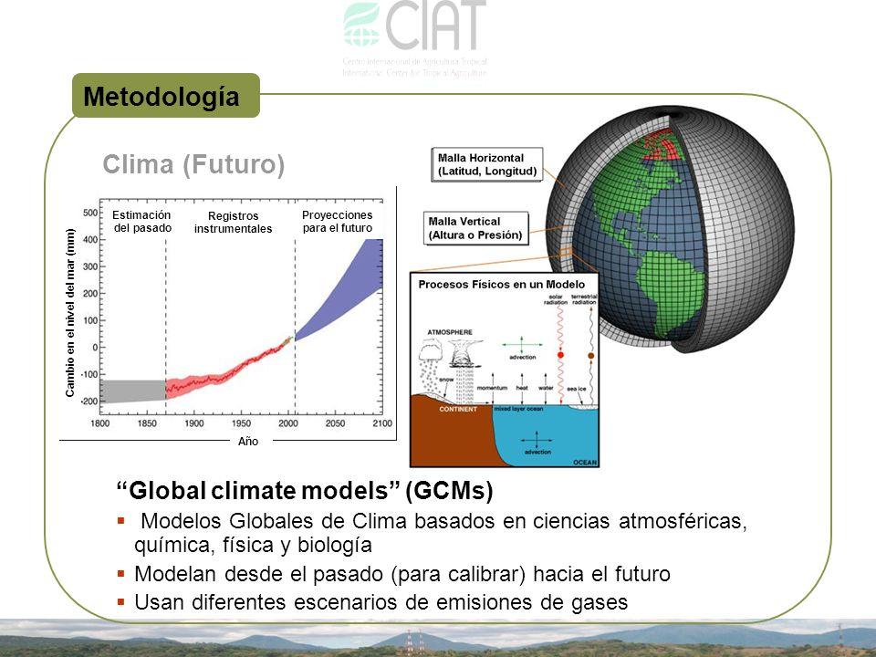 Metodología Global climate models (GCMs) Modelos Globales de Clima basados en ciencias atmosféricas, química, física y biología Modelan desde el pasad