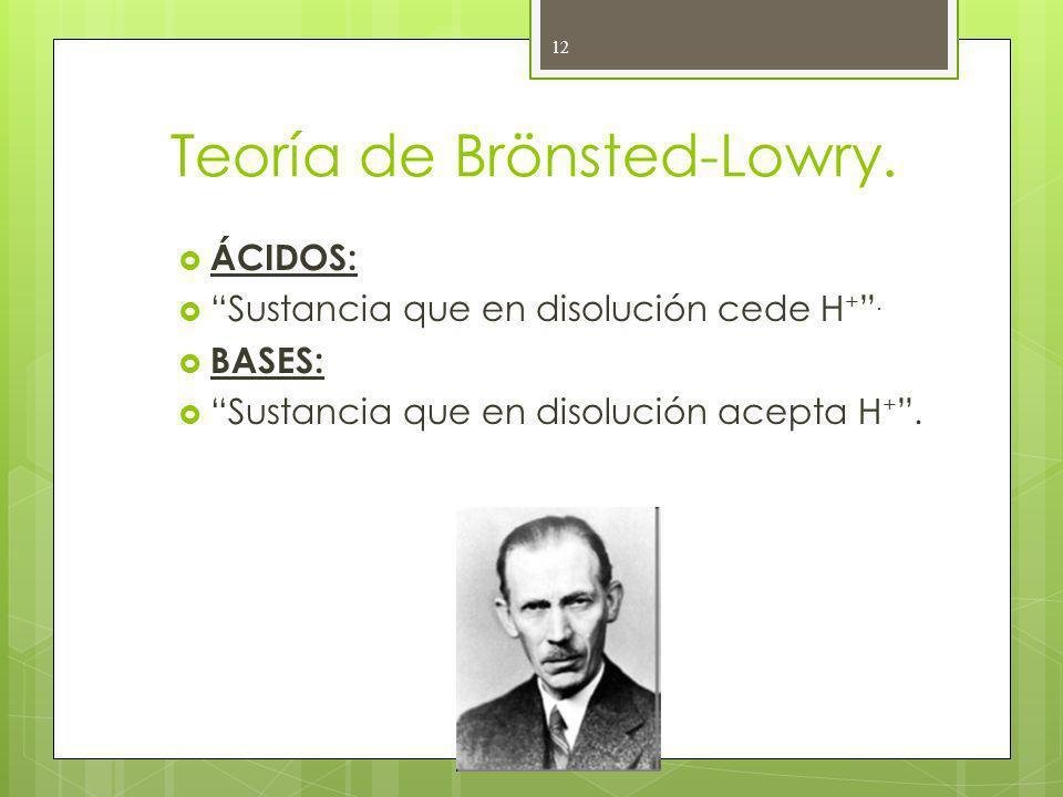 Teoría de Brönsted-Lowry. ÁCIDOS: Sustancia que en disolución cede H +. BASES: Sustancia que en disolución acepta H +. 12