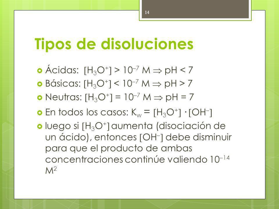Tipos de disoluciones Ácidas: H 3 O + > 10 –7 M pH < 7 Básicas: H 3 O + 7 Neutras: H 3 O + = 10 –7 M pH = 7 En todos los casos: K w = H 3 O + · OH – l
