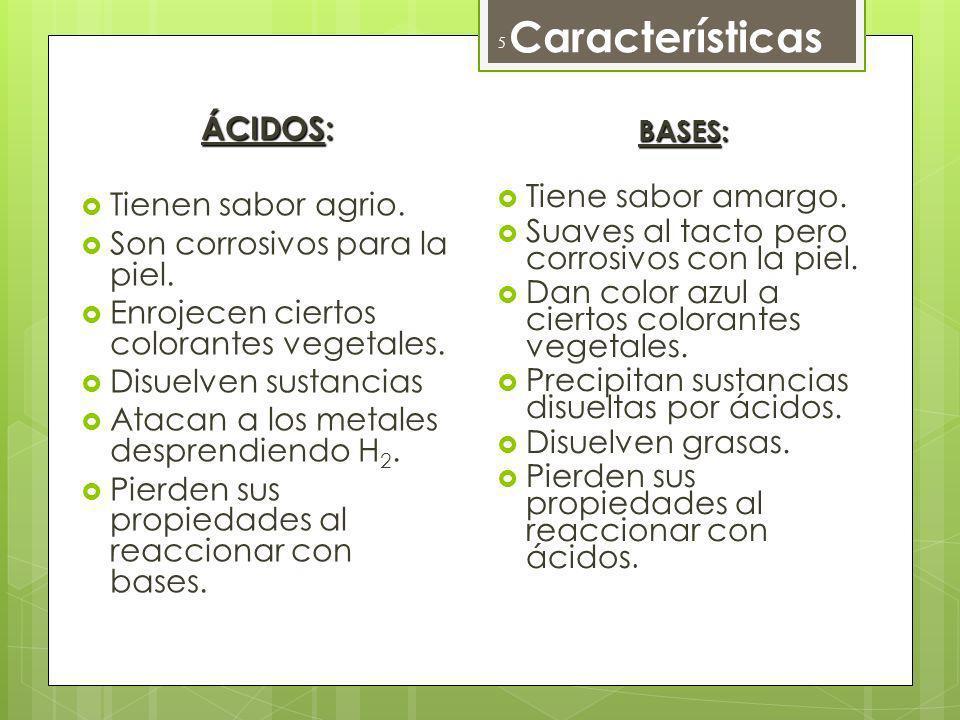 Características 5 ÁCIDOS: Tienen sabor agrio. Son corrosivos para la piel. Enrojecen ciertos colorantes vegetales. Disuelven sustancias Atacan a los m
