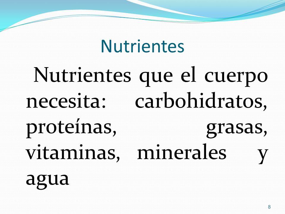 Nutrientes Nutrientes que el cuerpo necesita: carbohidratos, proteínas, grasas, vitaminas, minerales y agua 8