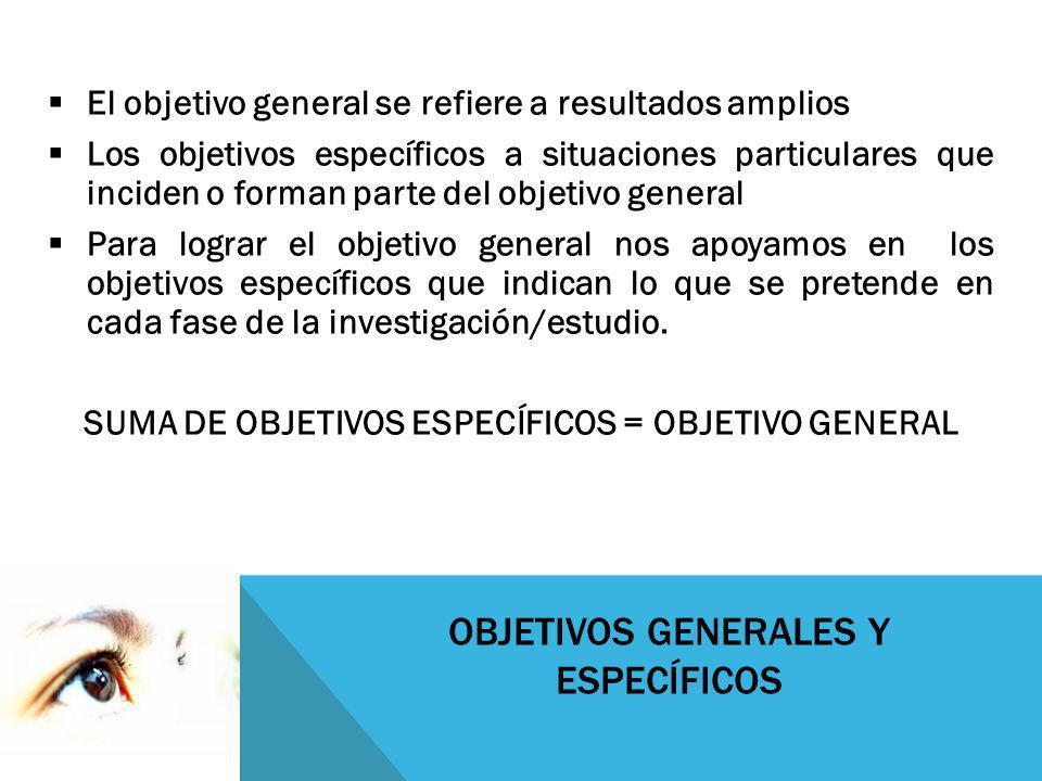 OBJETIVOS GENERALES Y ESPECÍFICOS El objetivo general se refiere a resultados amplios Los objetivos específicos a situaciones particulares que inciden