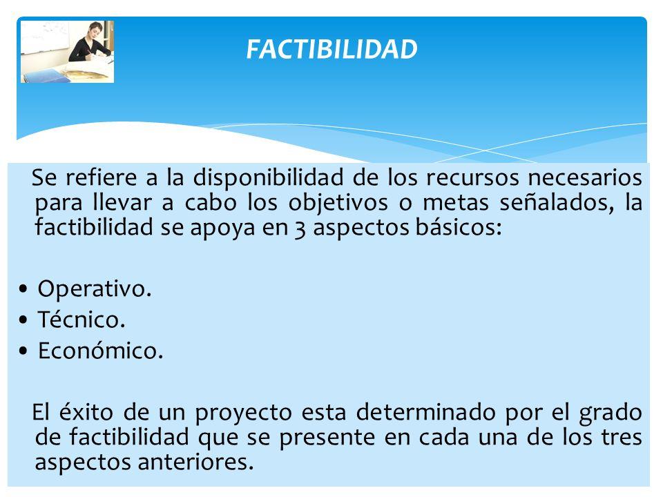 FACTIBILIDAD Se refiere a la disponibilidad de los recursos necesarios para llevar a cabo los objetivos o metas señalados, la factibilidad se apoya en