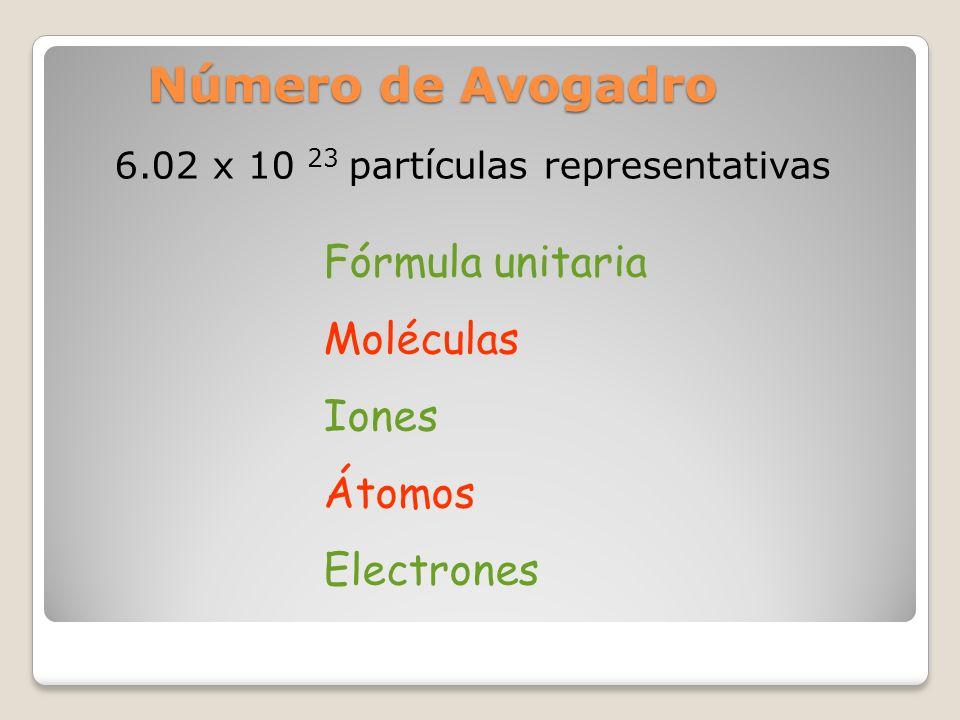Número de Avogadro 6.02 x 10 23 partículas representativas Fórmula unitaria Moléculas Iones Átomos Electrones