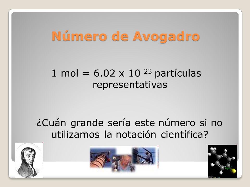 Número de Avogadro Número de Avogadro 1 mol = 6.02 x 10 23 partículas representativas ¿Cuán grande sería este número si no utilizamos la notación cien