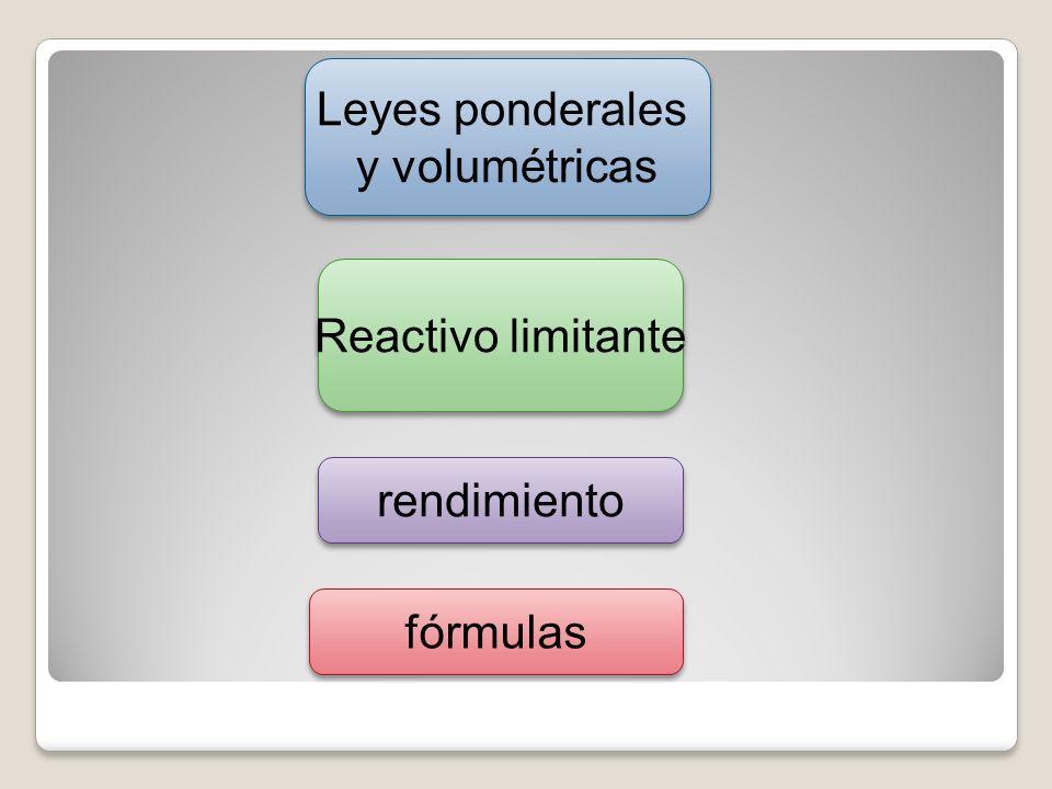 Reactivo limitante rendimiento fórmulas Leyes ponderales y volumétricas Leyes ponderales y volumétricas