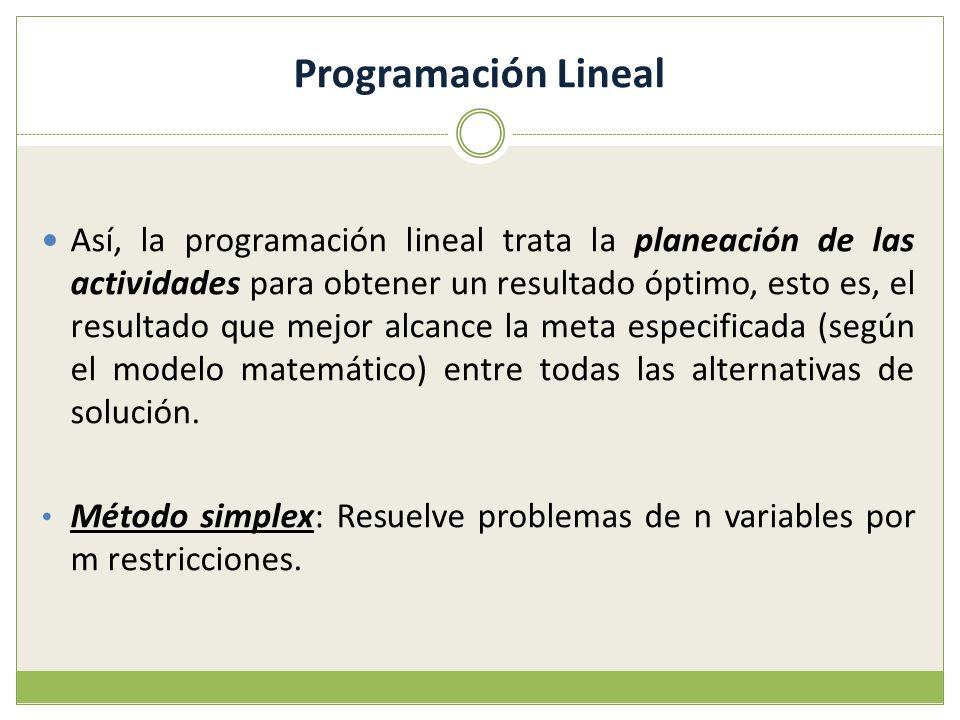 Programación Lineal Así, la programación lineal trata la planeación de las actividades para obtener un resultado óptimo, esto es, el resultado que mej
