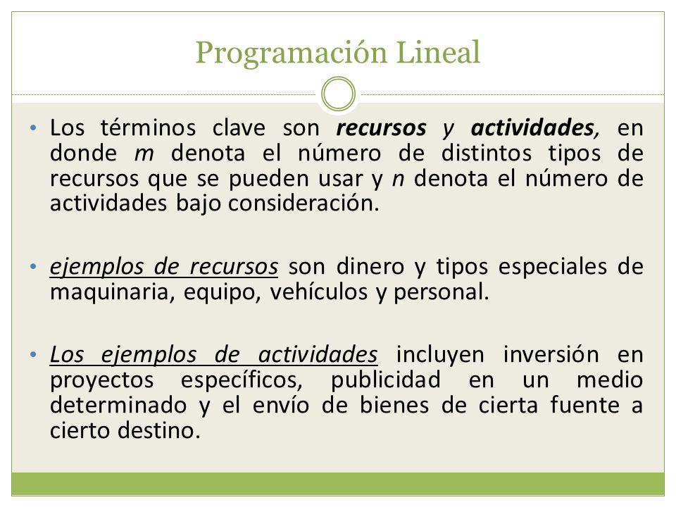 Programación Lineal Los términos clave son recursos y actividades, en donde m denota el número de distintos tipos de recursos que se pueden usar y n d