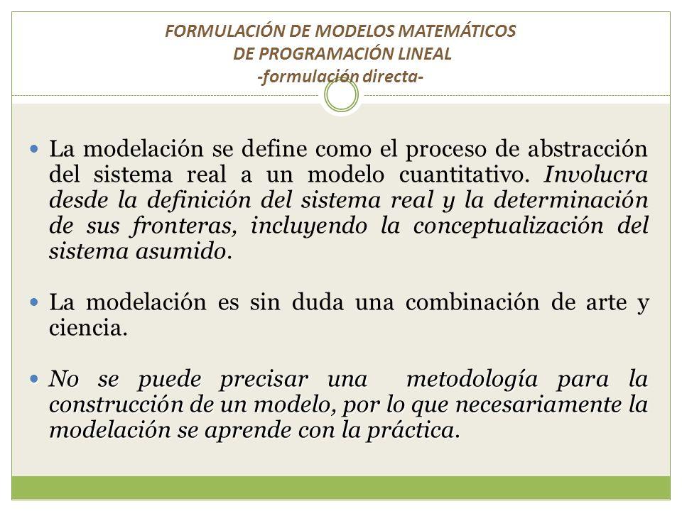FORMULACIÓN DE MODELOS MATEMÁTICOS DE PROGRAMACIÓN LINEAL -formulación directa- La modelación se define como el proceso de abstracción del sistema rea