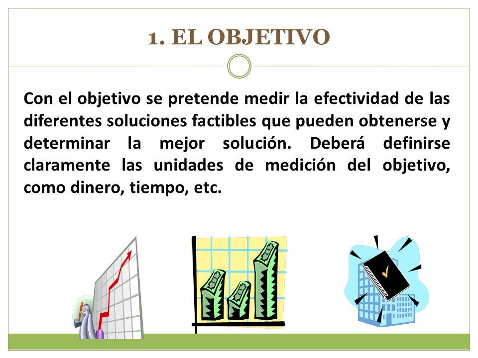 1. EL OBJETIVO Con el objetivo se pretende medir la efectividad de las diferentes soluciones factibles que pueden obtenerse y determinar la mejor solu