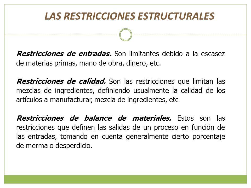 Restricciones de entradas. Son limitantes debido a la escasez de materias primas, mano de obra, dinero, etc. Restricciones de calidad. Son las restric