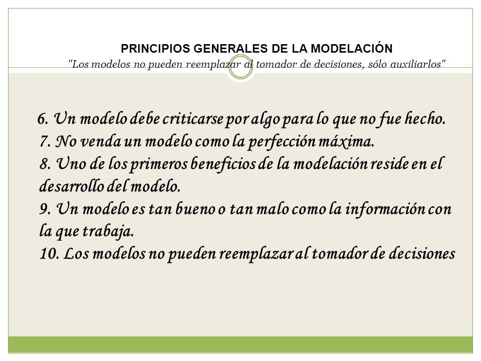 PRINCIPIOS GENERALES DE LA MODELACIÓN