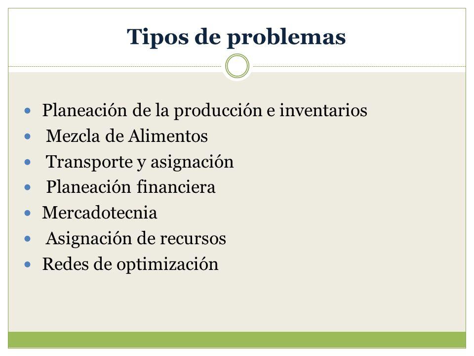 Tipos de problemas Planeación de la producción e inventarios Mezcla de Alimentos Transporte y asignación Planeación financiera Mercadotecnia Asignació