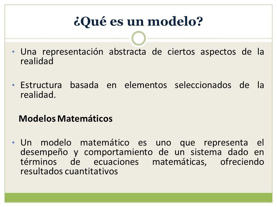 ¿Qué es un modelo? Una representación abstracta de ciertos aspectos de la realidad Estructura basada en elementos seleccionados de la realidad. Modelo