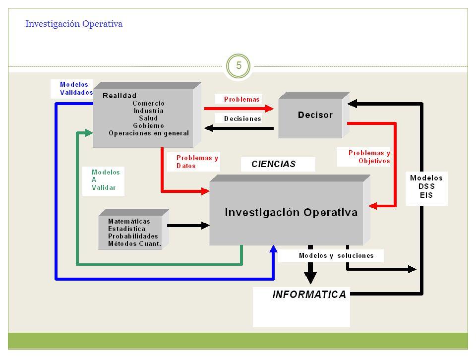 Investigación Operativa 5