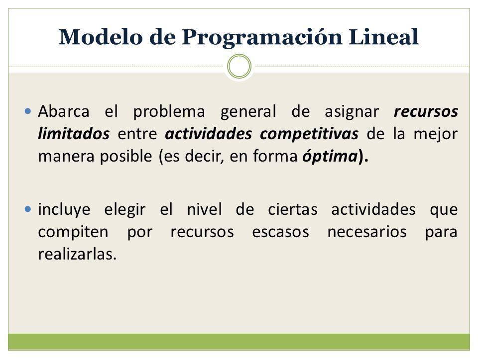 Modelo de Programación Lineal Abarca el problema general de asignar recursos limitados entre actividades competitivas de la mejor manera posible (es d