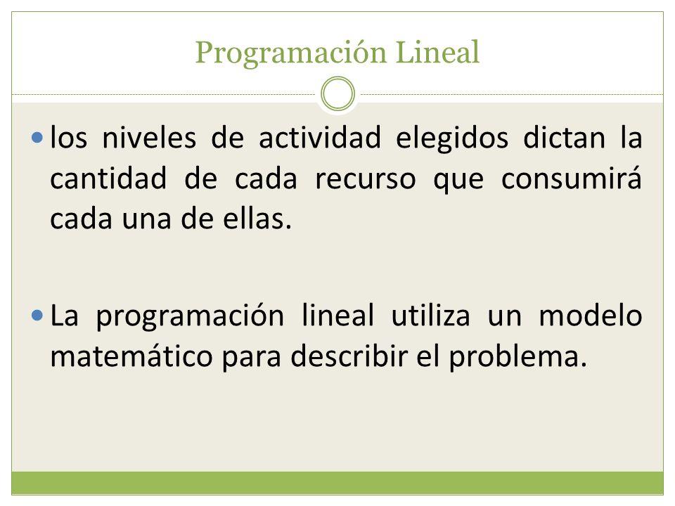 Programación Lineal los niveles de actividad elegidos dictan la cantidad de cada recurso que consumirá cada una de ellas. La programación lineal utili