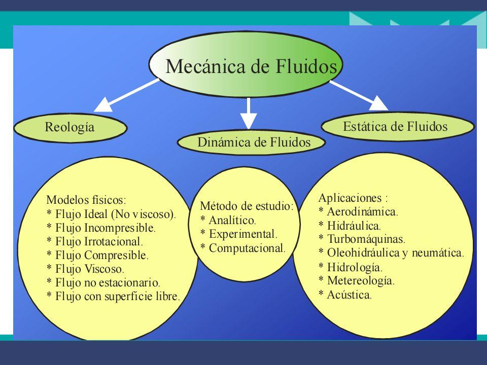 Mecánica de Fluidos Es una parte de una disciplina más amplia llamada mecánica de medios continuos, que incluye también el estudio de sólidos sometido