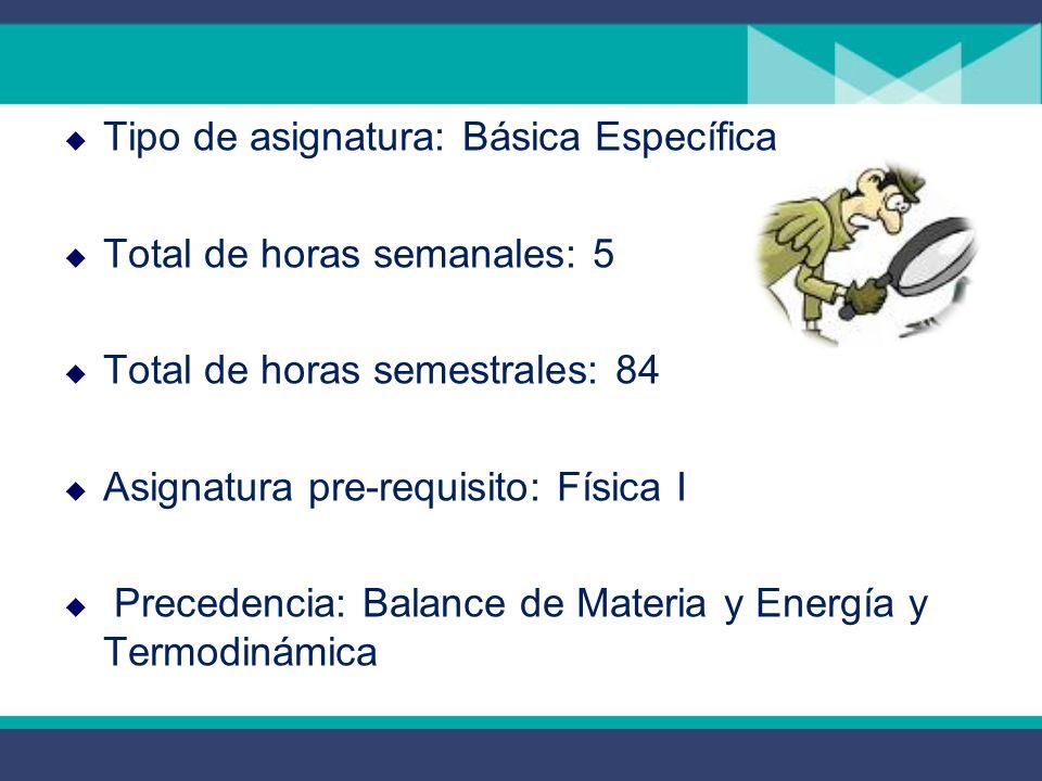 MECÁNICA DE FLUIDOS Docente: Ing. Alba Díaz Corrales Fecha: 5 de agosto 2009