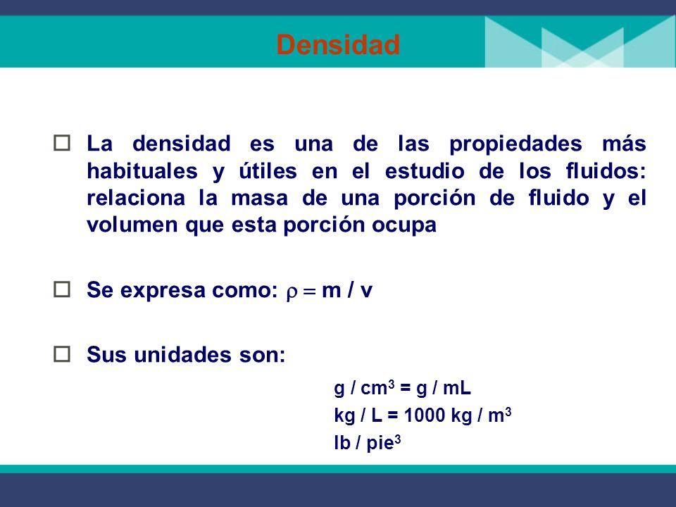 Propiedades de los fluidos Densidad Módulo de elasticidad Volumen específico y densidad relativa Viscosidad Tensión Superficial: Capilaridad
