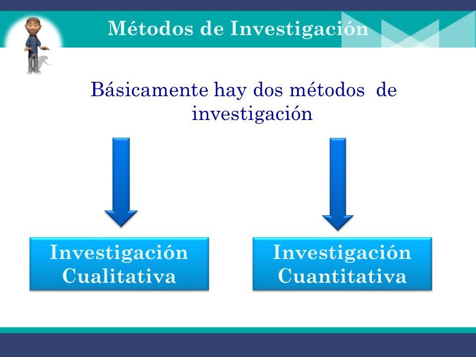 INVESTIGACIÓN La investigación es un proceso riguroso, cuidadoso y sistematizado en el que se busca resolver problemas, en cualquier caso es organizad
