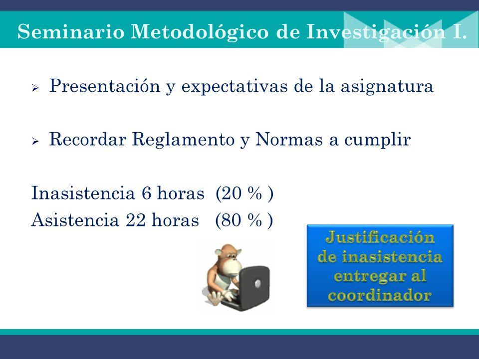 Seminario Metodológico de Investigación I. Tipo de asignatura: Aplicada Total de horas semanales: 2 Total de horas semestrales: 28 Asignatura pre-requ