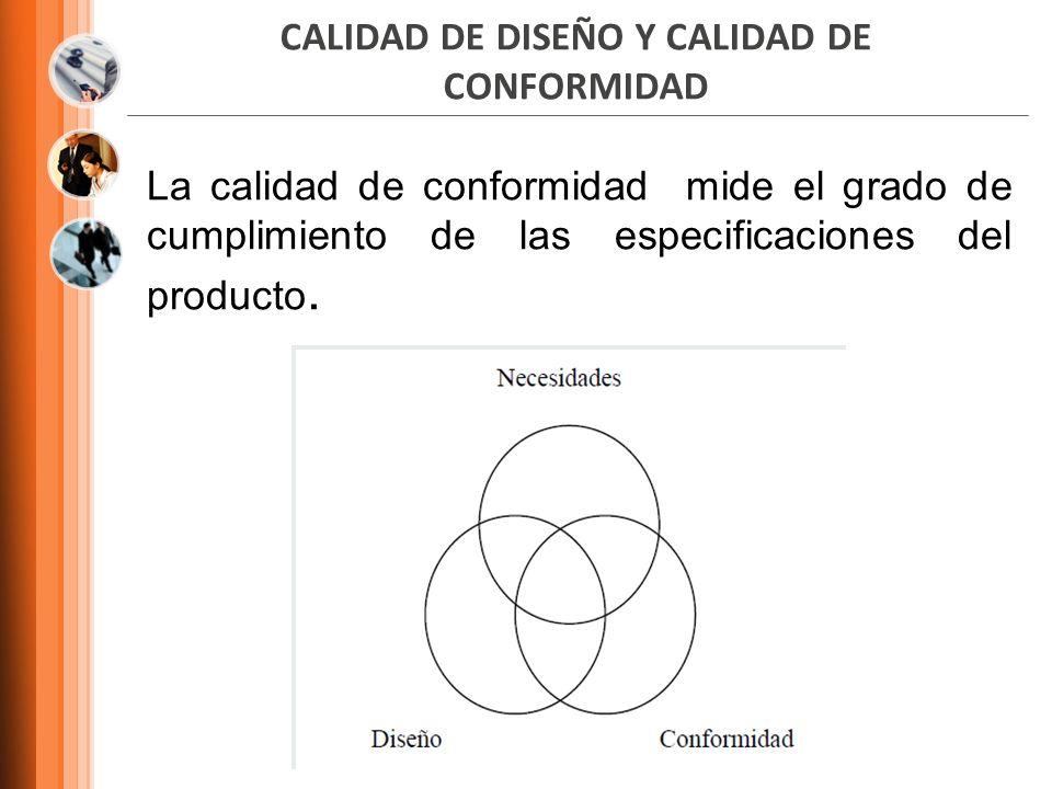 CALIDAD DE DISEÑO Y CALIDAD DE CONFORMIDAD La calidad de conformidad mide el grado de cumplimiento de las especificaciones del producto. Siguiente Ant