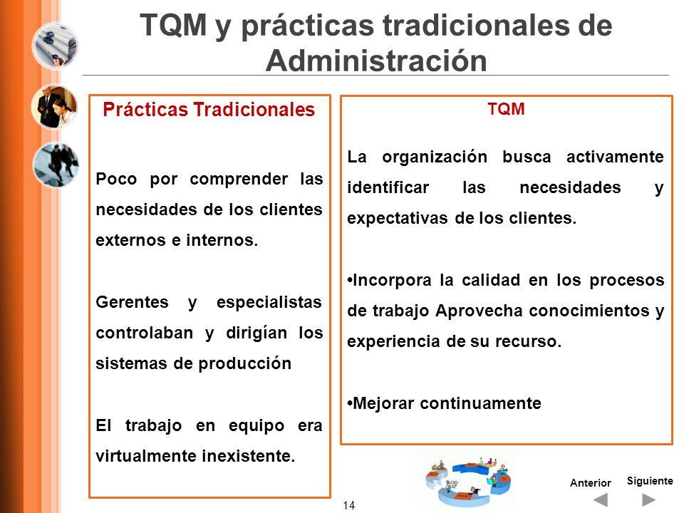 TQM y prácticas tradicionales de Administración 14 Siguiente Anterior Prácticas Tradicionales Poco por comprender las necesidades de los clientes exte