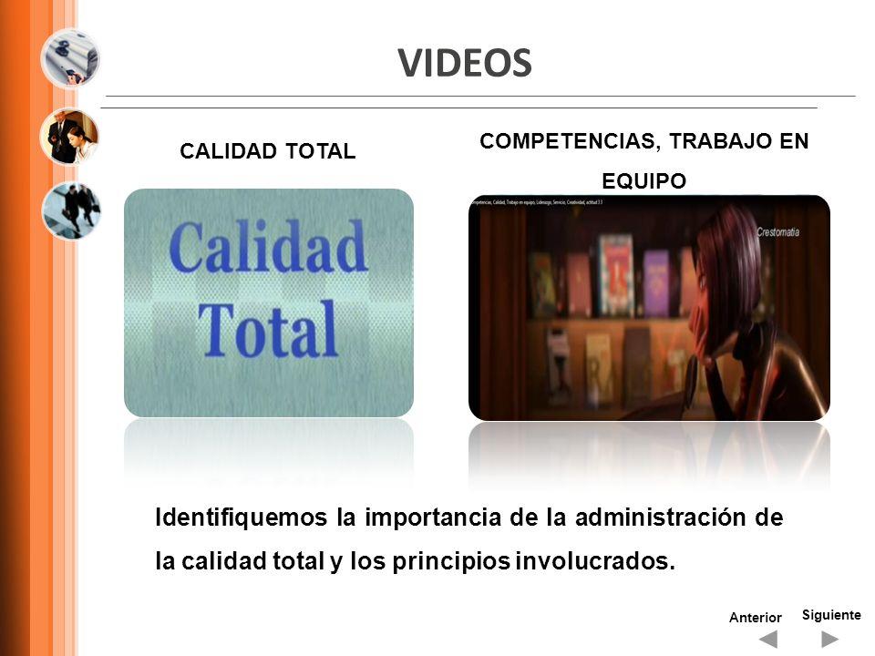 VIDEOS Siguiente Anterior CALIDAD TOTAL COMPETENCIAS, TRABAJO EN EQUIPO Identifiquemos la importancia de la administración de la calidad total y los p