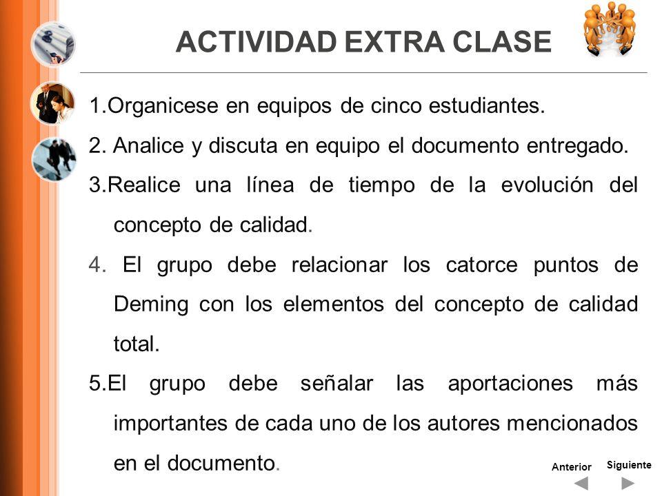 ACTIVIDAD EXTRA CLASE 1.Organicese en equipos de cinco estudiantes. 2. Analice y discuta en equipo el documento entregado. 3.Realice una línea de tiem