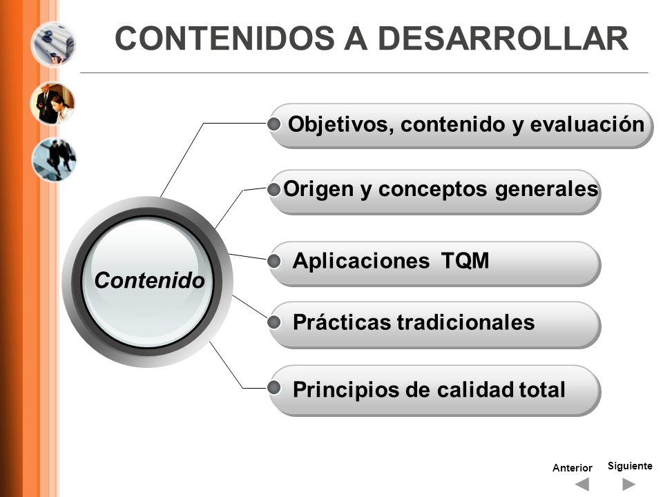 CONTENIDOS A DESARROLLAR Origen y conceptos generales Aplicaciones TQM Prácticas tradicionales Principios de calidad total Contenido Objetivos, conten