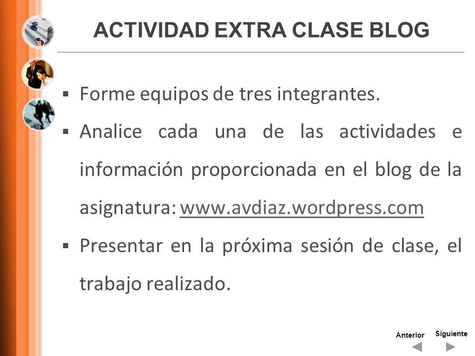 ACTIVIDAD EXTRA CLASE BLOG Forme equipos de tres integrantes. Analice cada una de las actividades e información proporcionada en el blog de la asignat