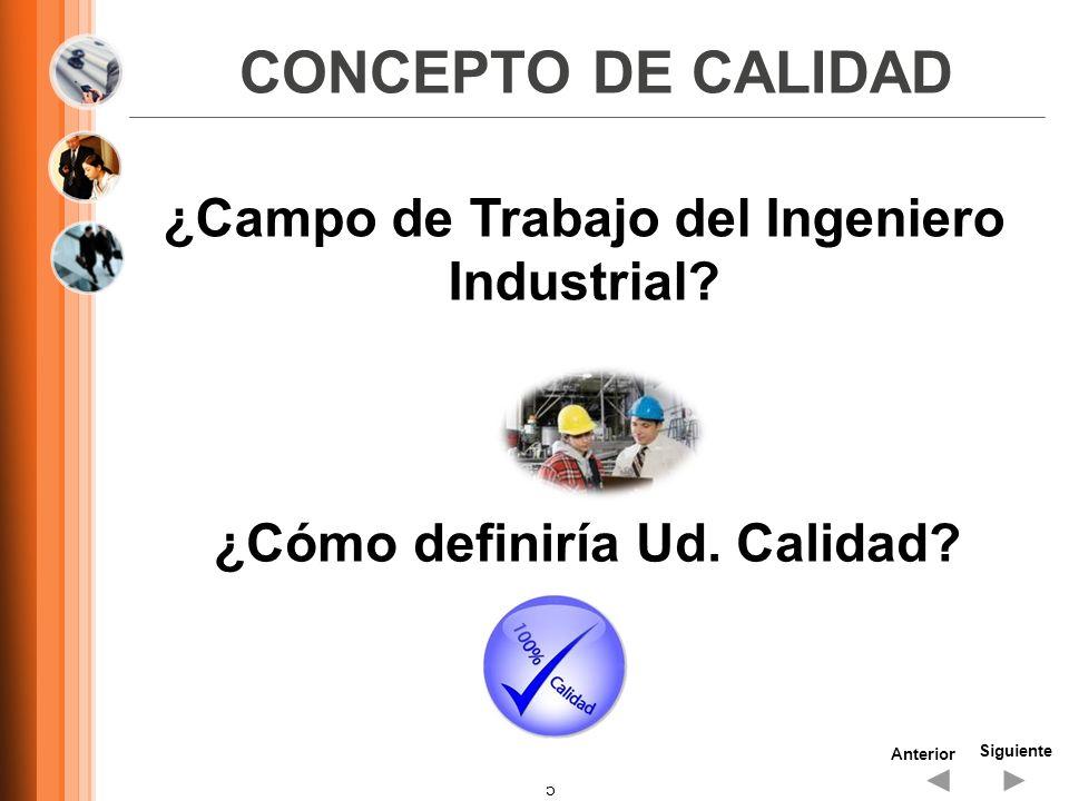 5 Siguiente Anterior CONCEPTO DE CALIDAD ¿Cómo definiría Ud. Calidad? ¿Campo de Trabajo del Ingeniero Industrial?