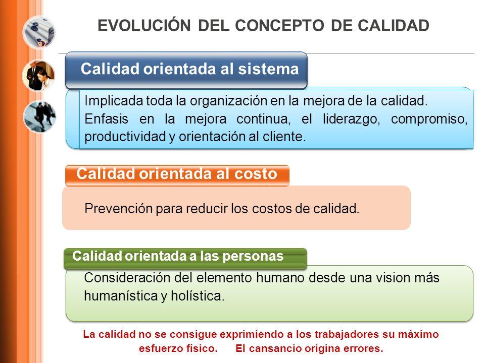 EVOLUCIÓN DEL CONCEPTO DE CALIDAD Calidad orientada al sistema Calidad orientada al costo Calidad orientada a las personas Implicada toda la organizac
