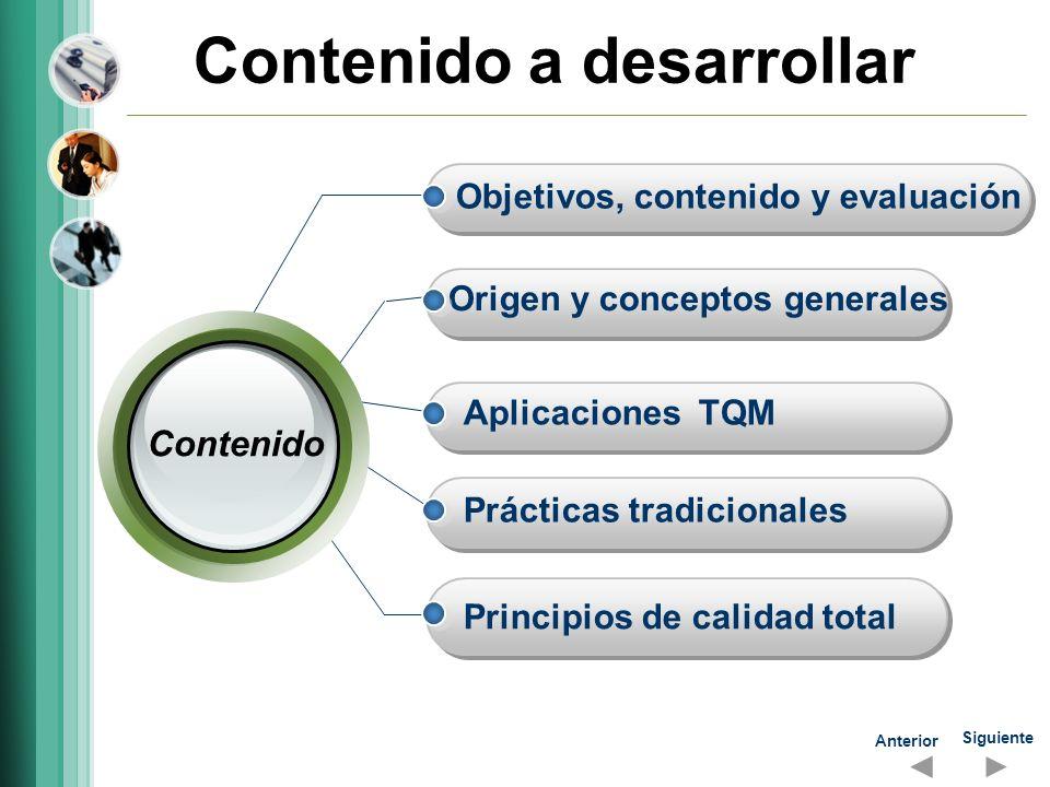 Objetivos de la Asignatura 3 Conceptual: Interpretar los conceptos principales del control de Calidad Total (TQM) dentro del marco de una organización (productiva o de servicios) y como funciona la mecánica del TQM.