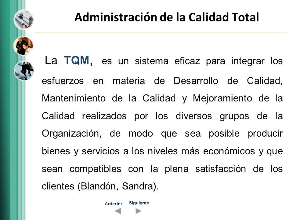 TQM y prácticas tradicionales de Administración 10 Siguiente Anterior Prácticas Tradicionales Poco por comprender las necesidades de los clientes externos e internos.